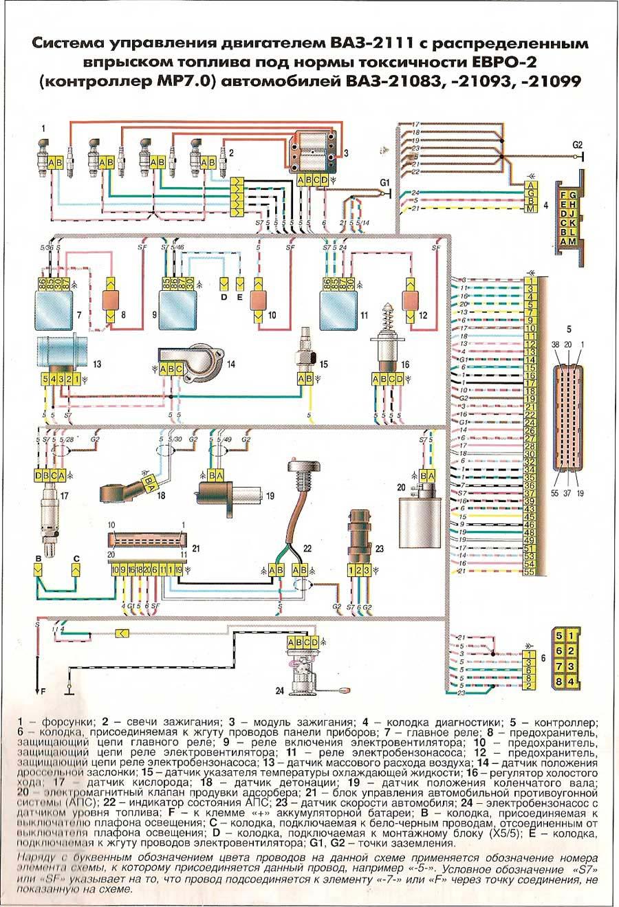 Схема ВАЗ-2111 с распределенным впрыском топлива под нормы токсичности ЕВРО-2 (контроллер MP7.0) Схема автомобилей...