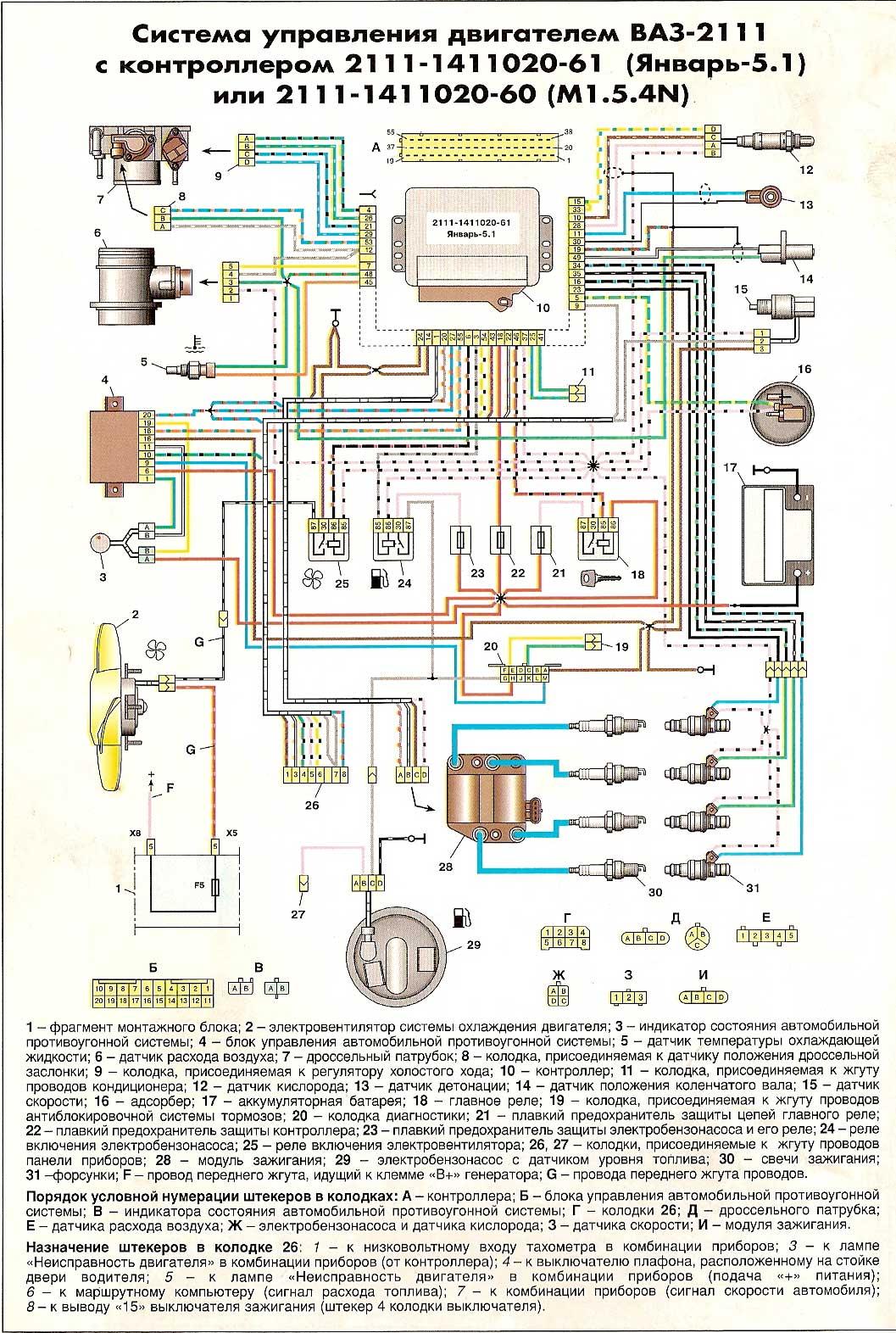 """Электрическая схема ваз 21093 и ваз 21099 с  """"высокой """" панелью приборов, исполнения  """"люкс """": 1 - блок фара; 2..."""