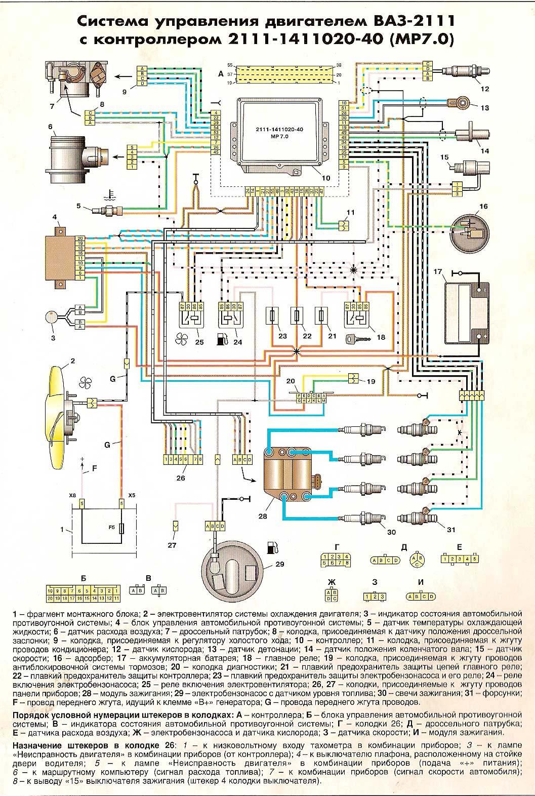 Двигатель ваз 2114 инжектор 8 клапанов схема фото 625