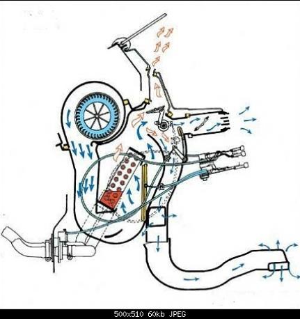 Система отопления ВАЗ 2114:
